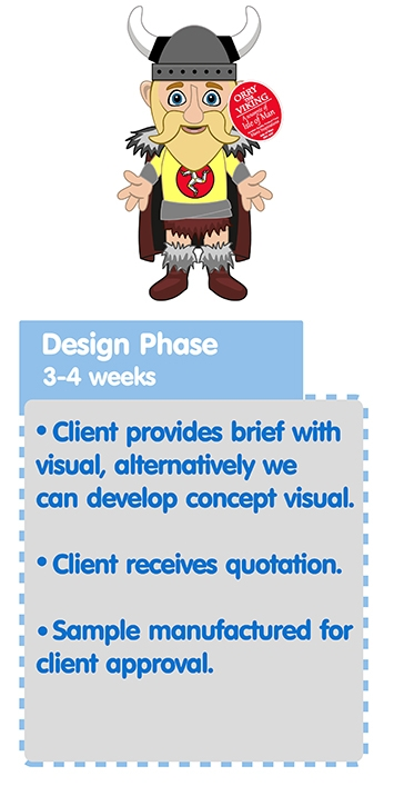 How We Do It Design-Phase