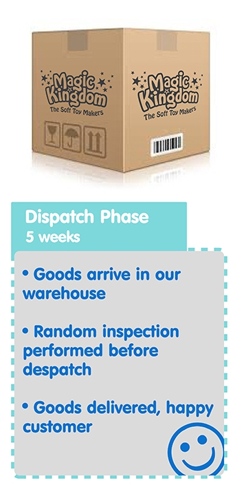 How We Do It Dispatch Phase